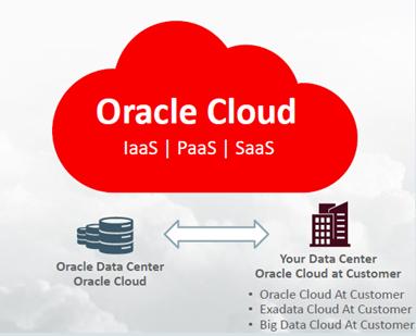 Benefits of Oracle Cloud