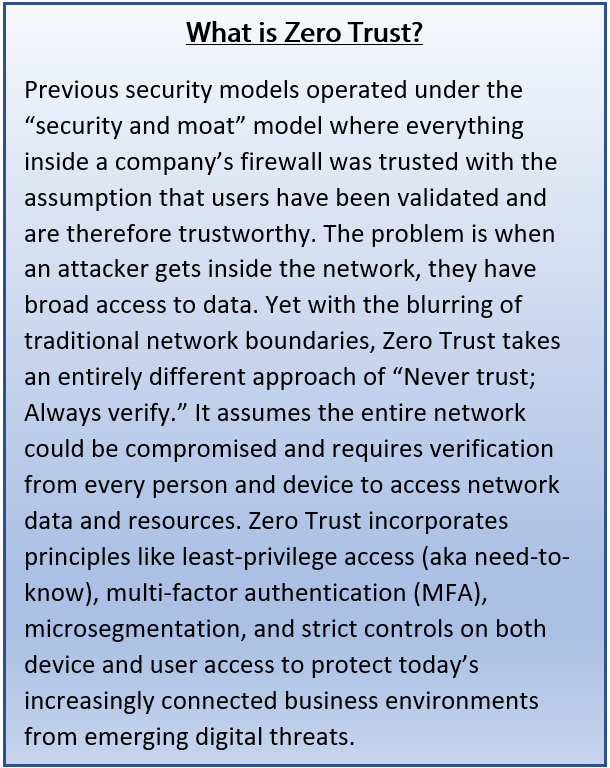 """An image block reading, """"What is Zero Trust? Previous security models operated under the """"security and moat"""" model where everything inside a company's firewall was trusted with the assumption that users have been validated and are therefore trustworthy. The problem is when an attacker gets inside the network, they have broad access to data. Yet with the blurring of traditional network boundaries, Zero Trust takes an entirely different approach of """"Never trust; Always verify."""" It assumes the entire network could be compromised and requires verification from every person and device to access network data and resources. Zero Trust incorporates principles like least-privilege access (aka need-to-know), multi-factor authentication (MFA), microsegmentation, and strict controls on both device and user access to protect today's increasingly connected business environments from emerging digital threats."""""""