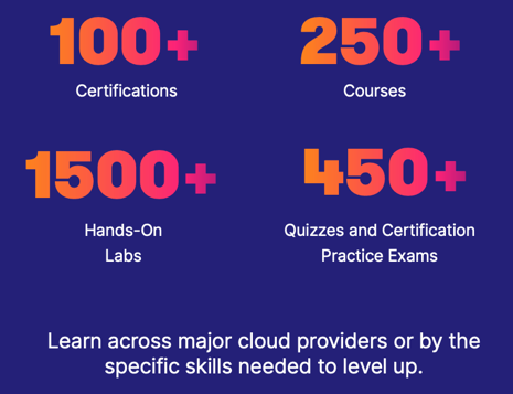 Cloud Guru Certifications, courses, and labs