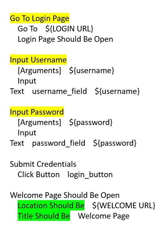 """Sample testing log. Log type includes header """"Go to Login Page"""" with subsets reading """"Go to ${LOGIN URL}"""" followed by """"Login Page Should be Open"""""""